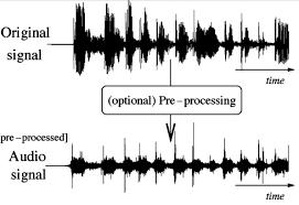 Studio Series Audio Signal Processor Wave Amplification