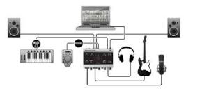 Studio Seriesb Basic Setup Comfiguration
