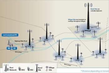 Wi-Fi Networking